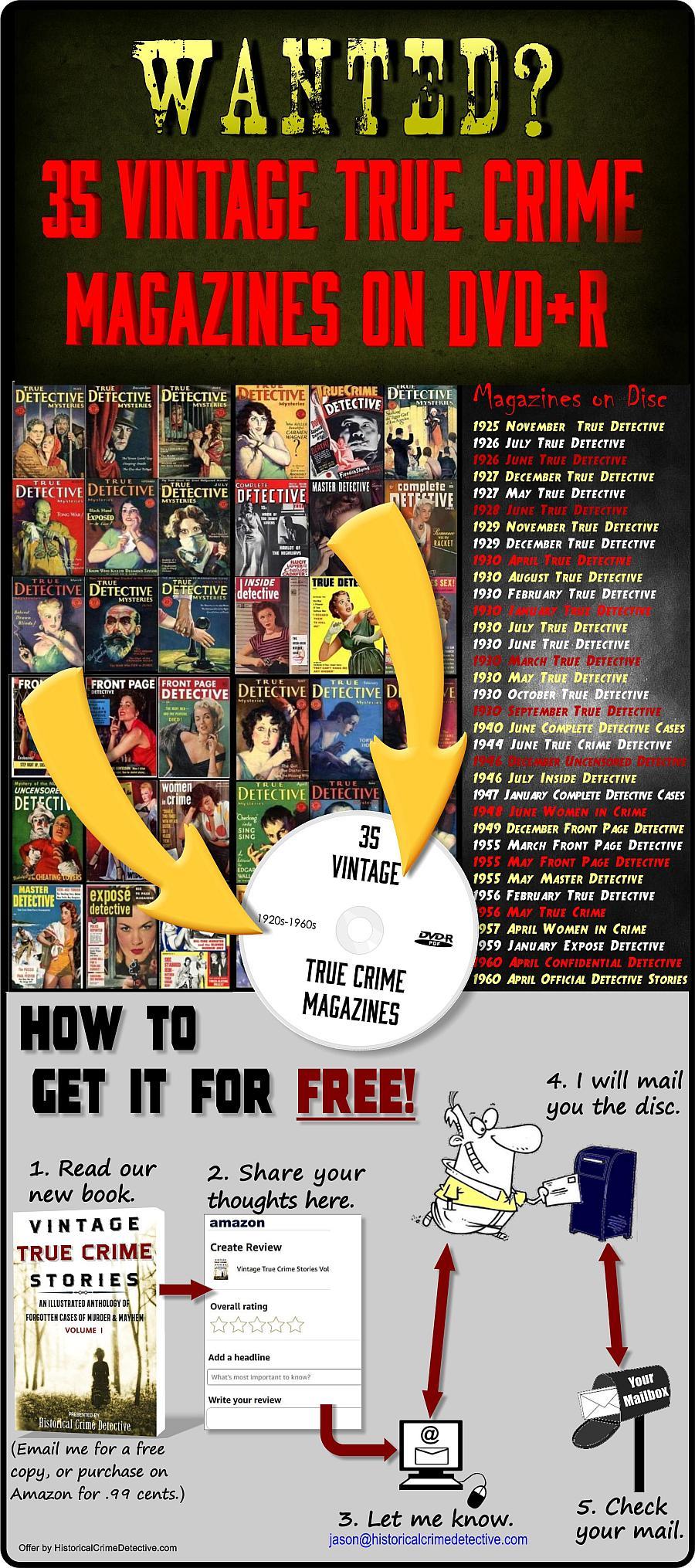 free true crime magazines